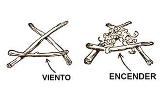 como hacer una fogata parte 01